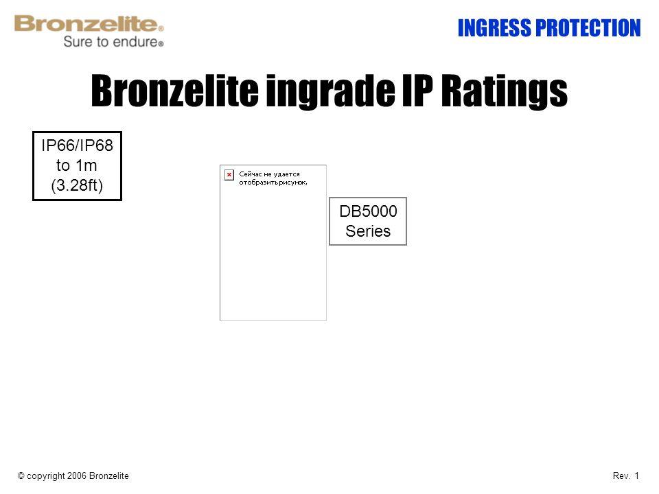 Bronzelite ingrade IP Ratings