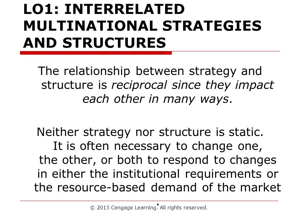 LO1: INTERRELATED MULTINATIONAL STRATEGIES AND STRUCTURES