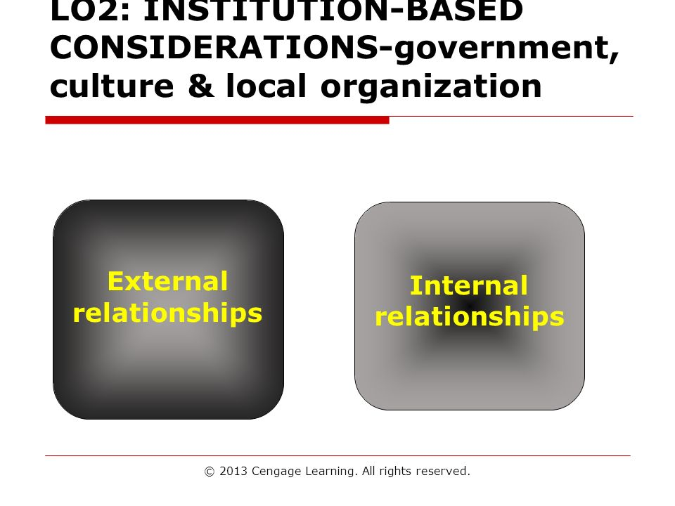 External relationships Internal relationships
