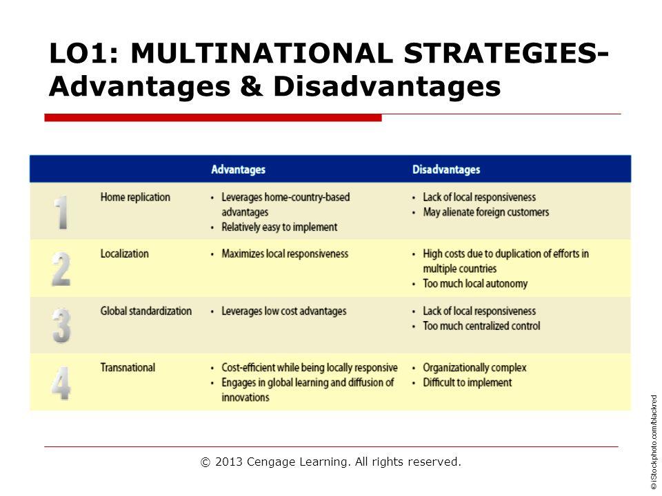 LO1: MULTINATIONAL STRATEGIES- Advantages & Disadvantages