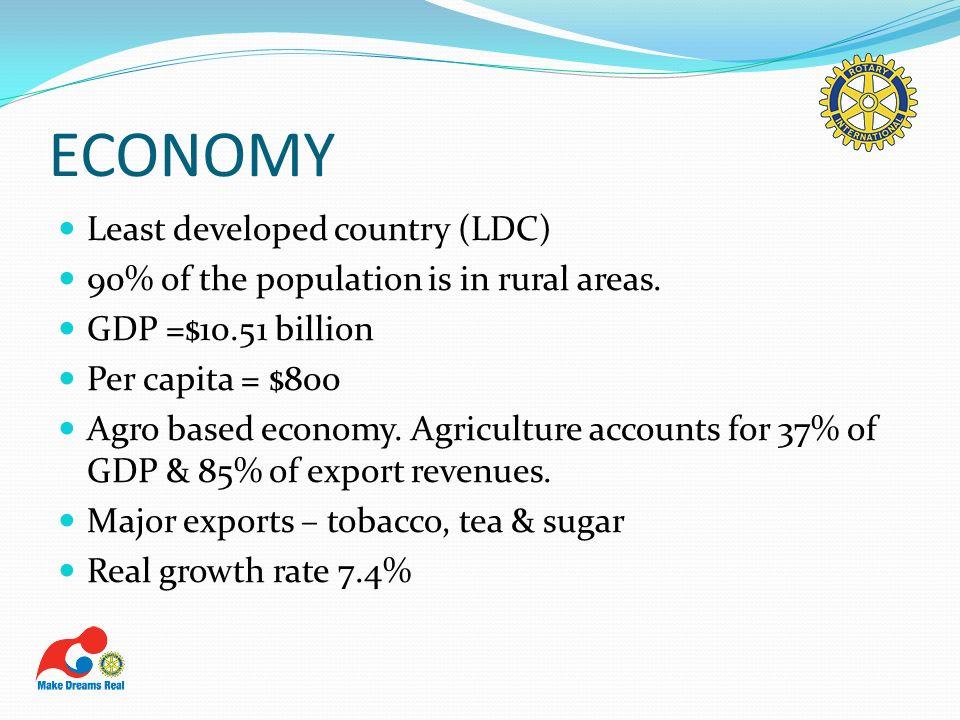 ECONOMY Least developed country (LDC)