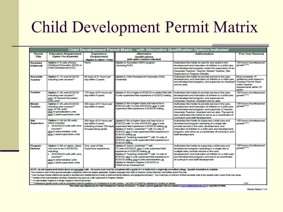 Child Development Permit Matrix