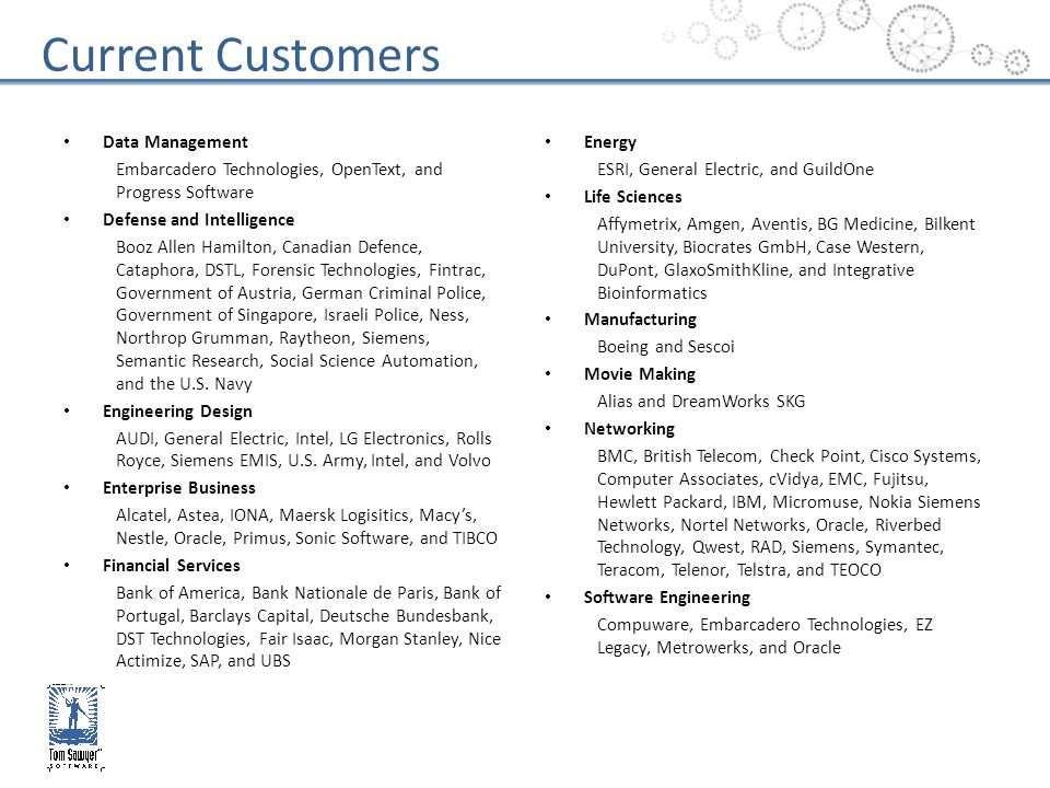 Current Customers Data Management