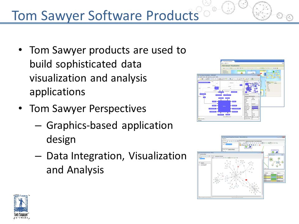 Tom Sawyer Software Products