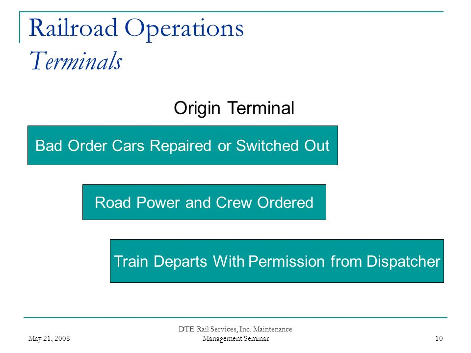 Railroad Operations Terminals