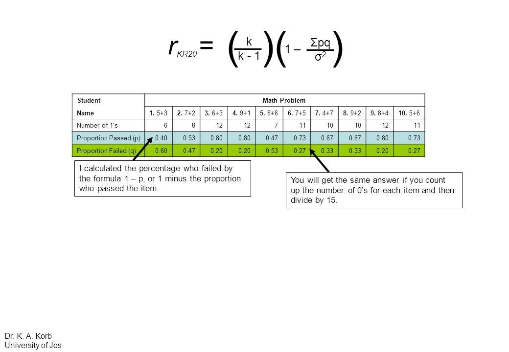 rKR20 = ( )( ) k. k - 1. 1 – Σpq. σ2. Student. Math Problem. Name. 1. 5+3. 2. 7+2. 3. 6+3.