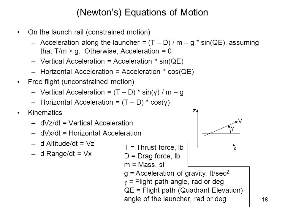 (Newton's) Equations of Motion