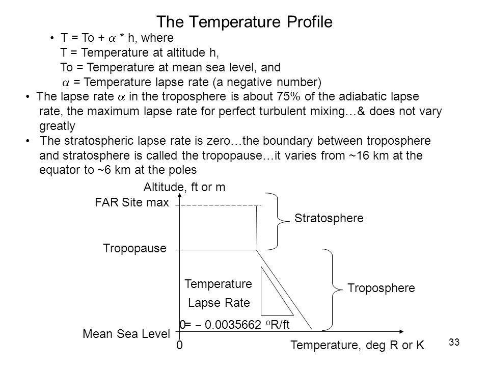 The Temperature Profile