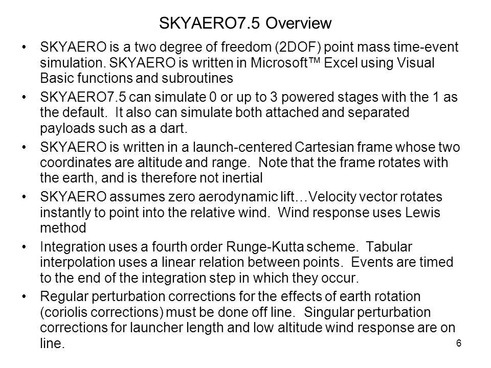 SKYAERO7.5 Overview