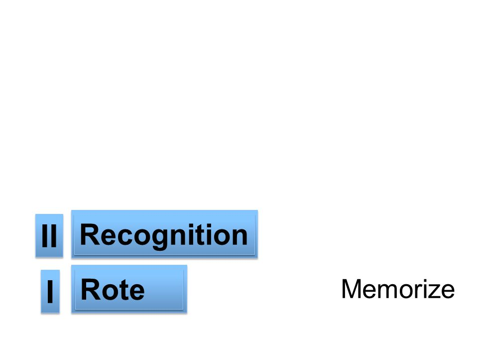 II I Recognition Rote Memorize