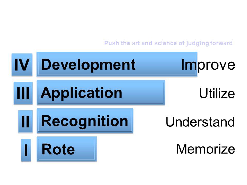 IV III II I Development Improve Im Application Recognition Rote