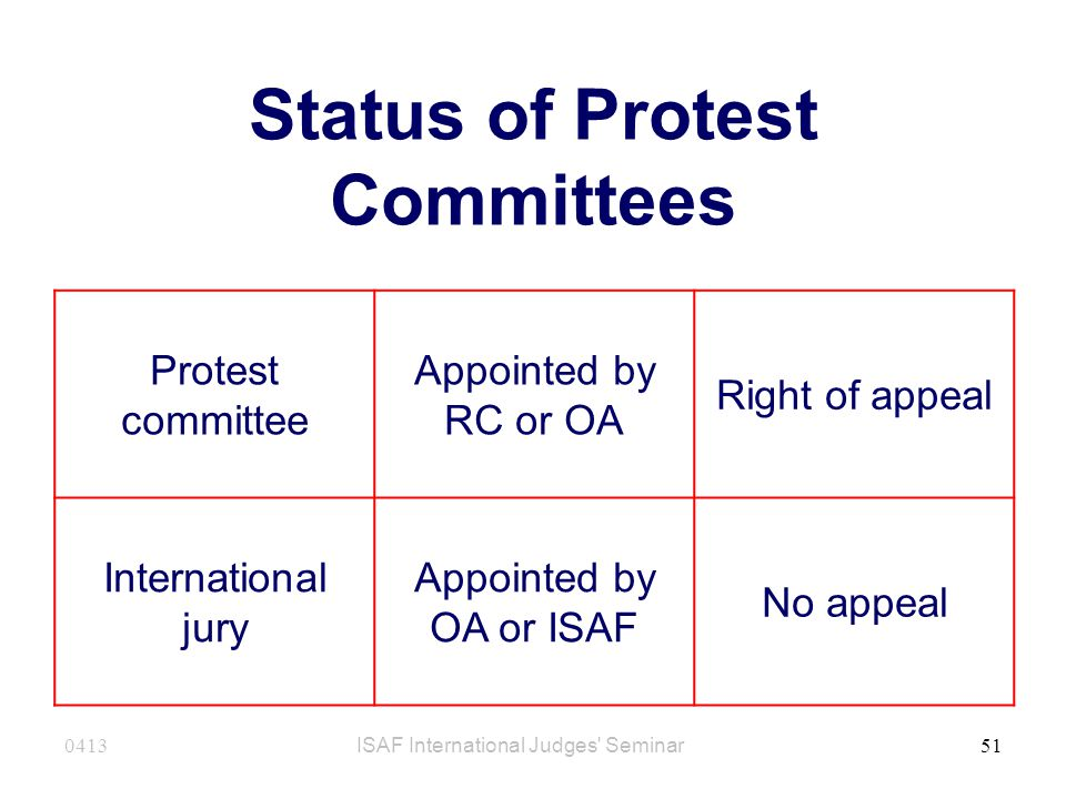 Status of Protest Committees