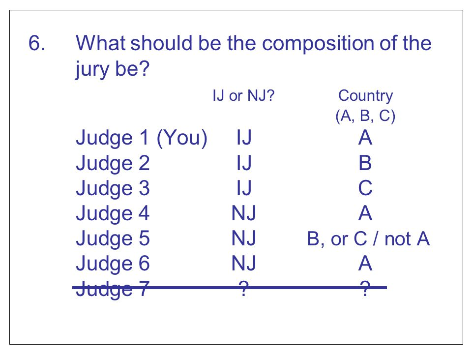 6. What should be the composition of the jury be IJ or NJ Country