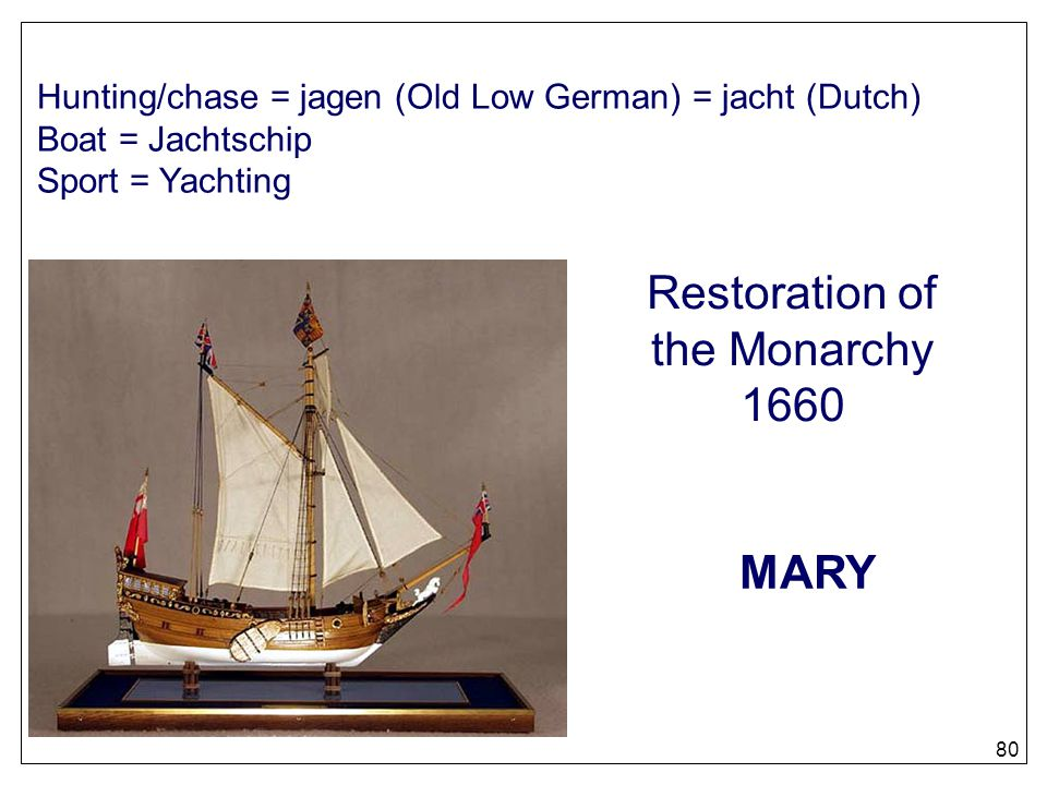 Restoration of the Monarchy 1660