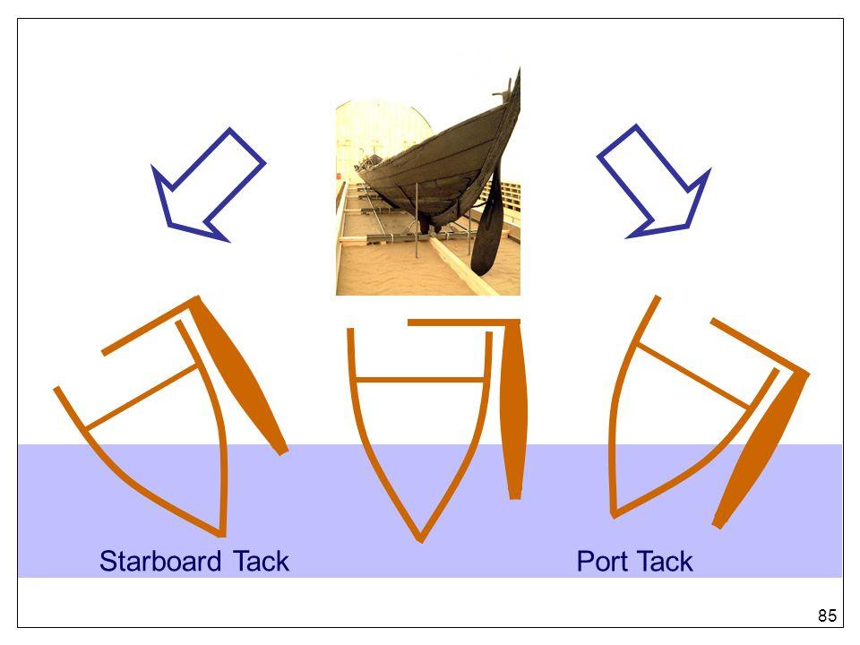 Starboard Tack Port Tack