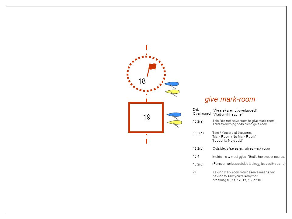 give mark-room Def: Overlapped. 18.2(e) 18.2(d) 18.2(b) 18.4. 18.2(c) 21. We are / are not overlapped!