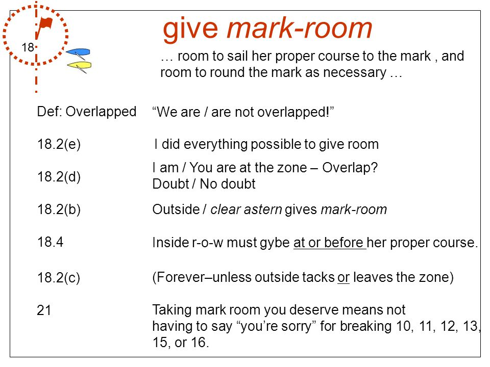give mark-room … room to sail her proper course to the mark , and