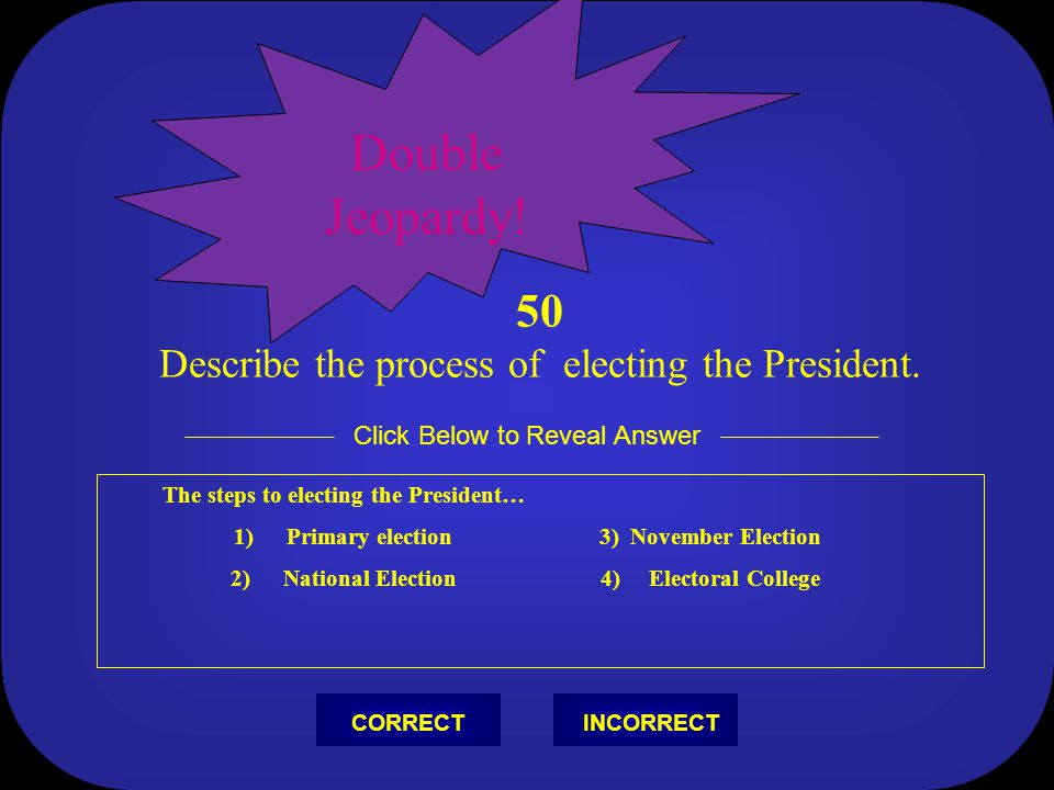 The steps to electing the President…