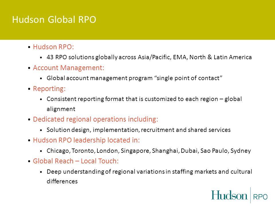 Hudson Global RPO Hudson RPO: Account Management: Reporting: