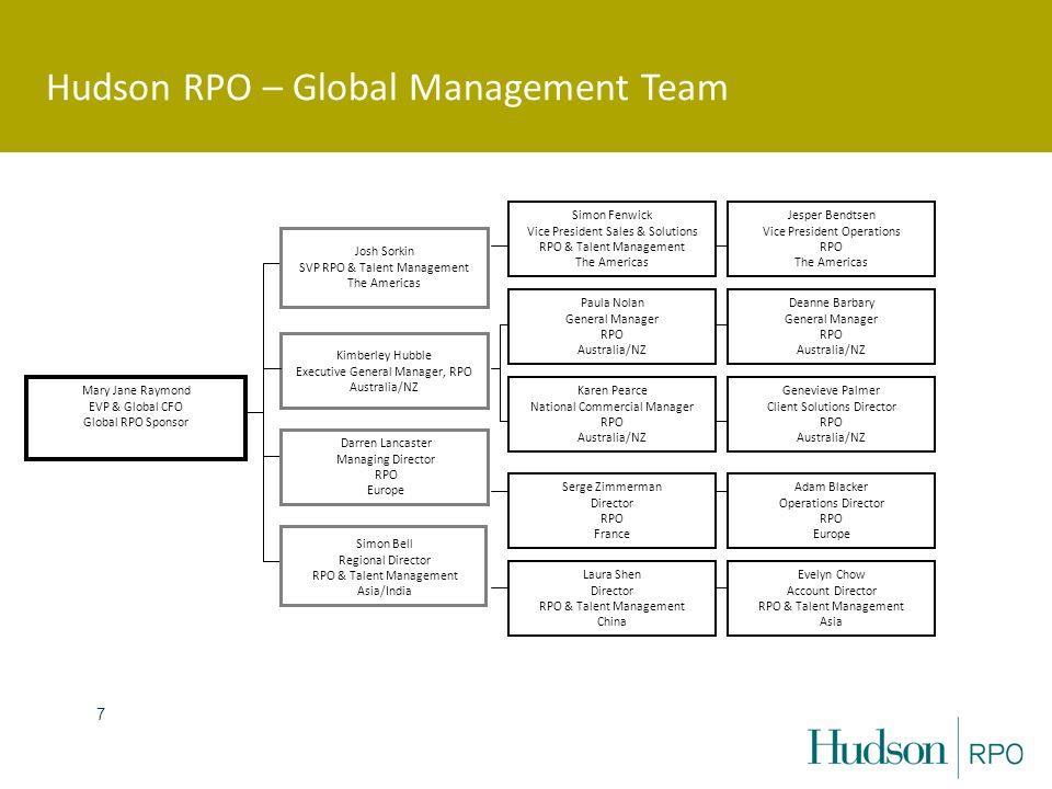 Hudson RPO – Global Management Team