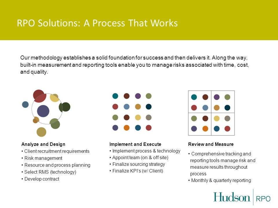 RPO Solutions: A Process That Works