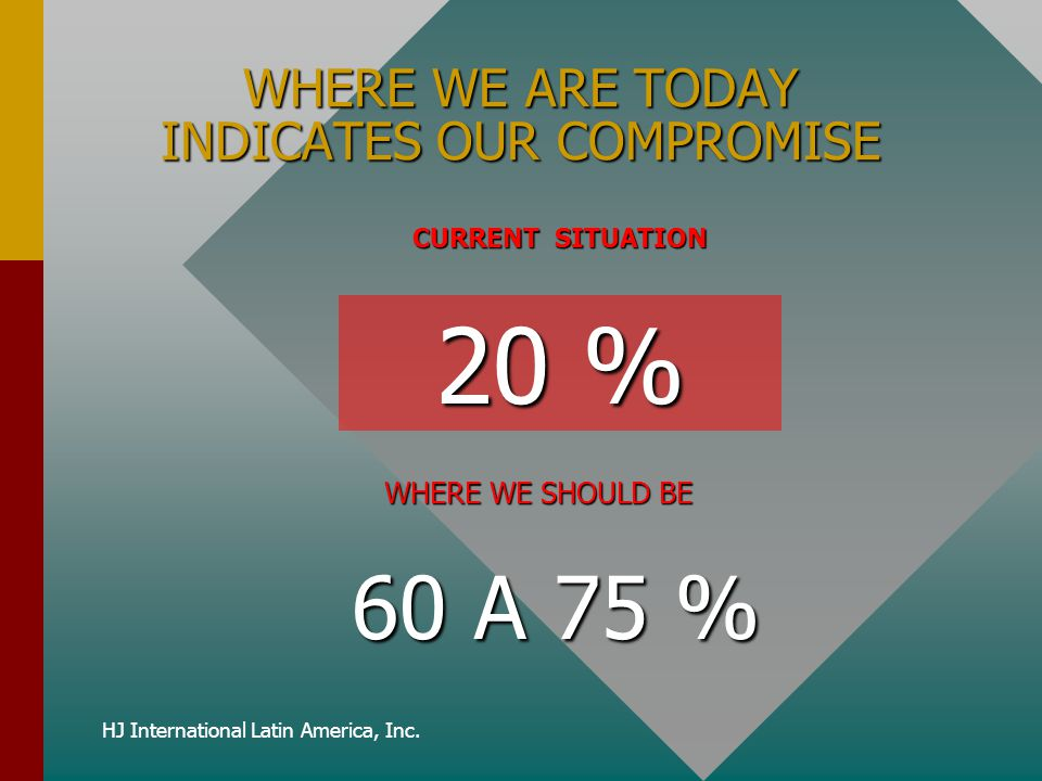 WHERE WE ARE TODAY INDICATES OUR COMPROMISE