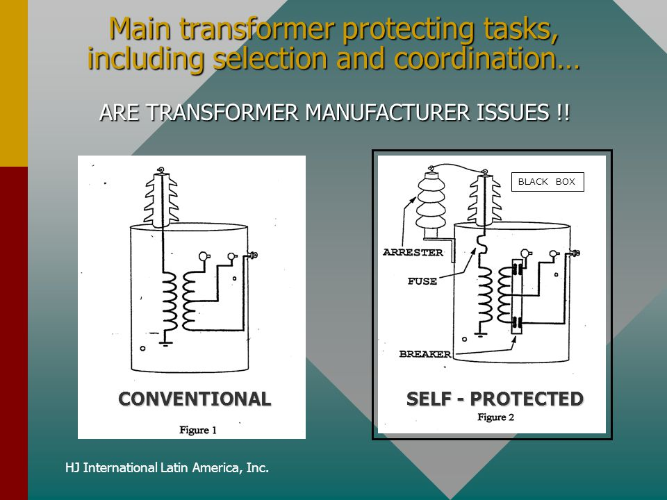 Main transformer protecting tasks, including selection and coordination…