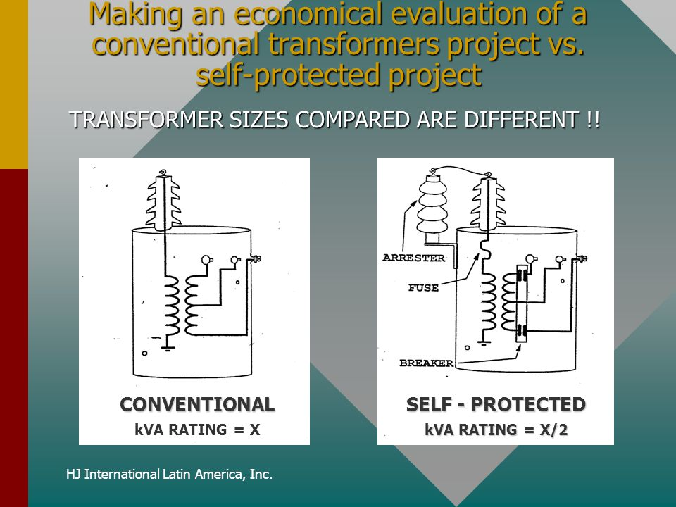 Making an economical evaluation of a conventional transformers project vs. self-protected project