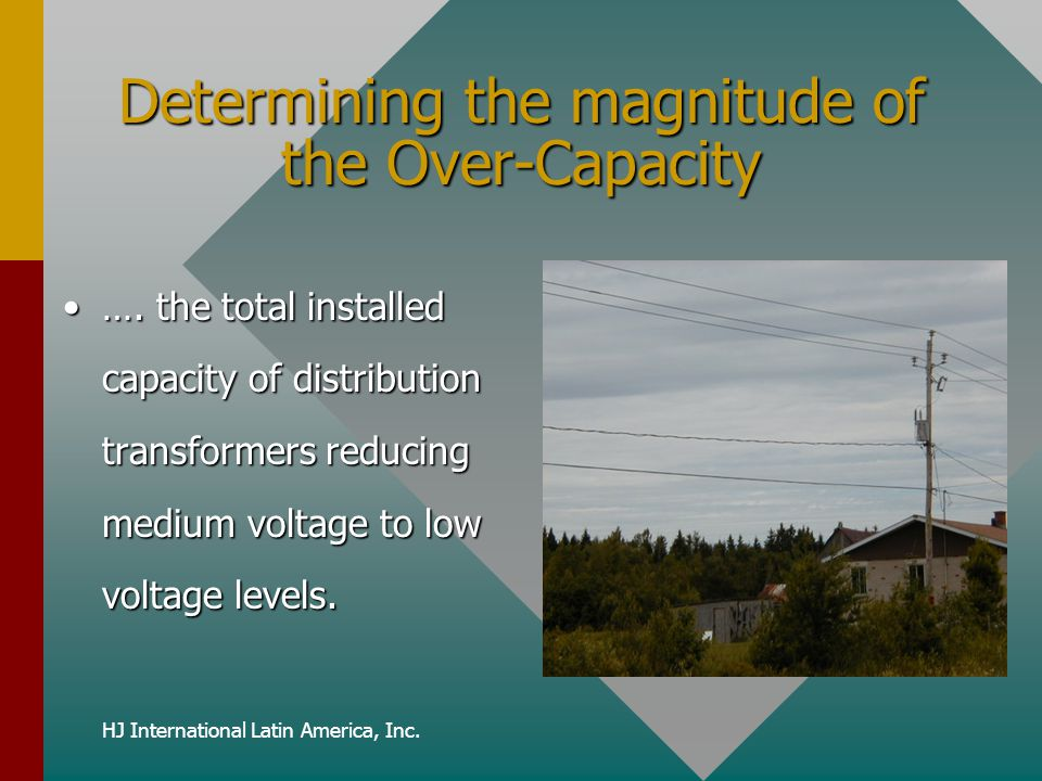 Determining the magnitude of the Over-Capacity