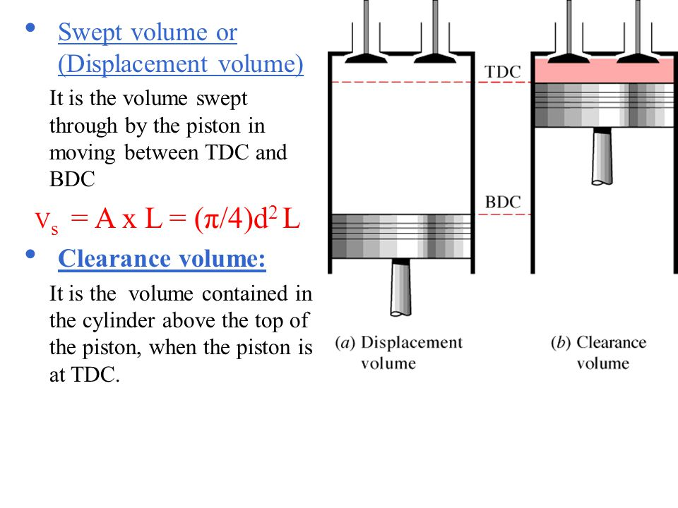 Swept volume or (Displacement volume)