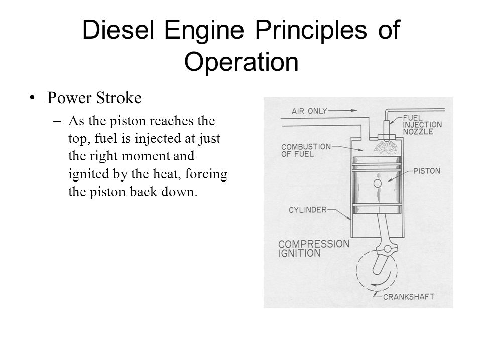 Diesel Engine Principles of Operation