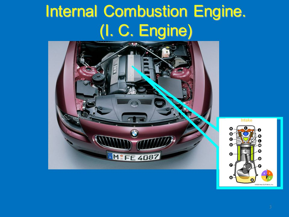 Internal Combustion Engine. (I. C. Engine)