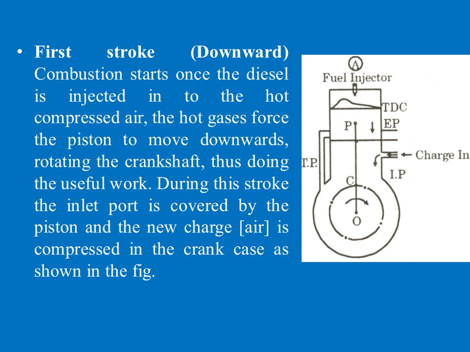 First stroke (Downward) Combustion starts once the diesel is injected in to the hot compressed air, the hot gases force the piston to move downwards, rotating the crankshaft, thus doing the useful work.
