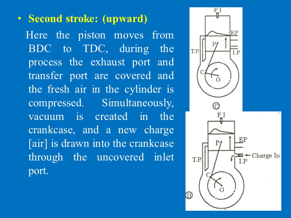 Second stroke: (upward)