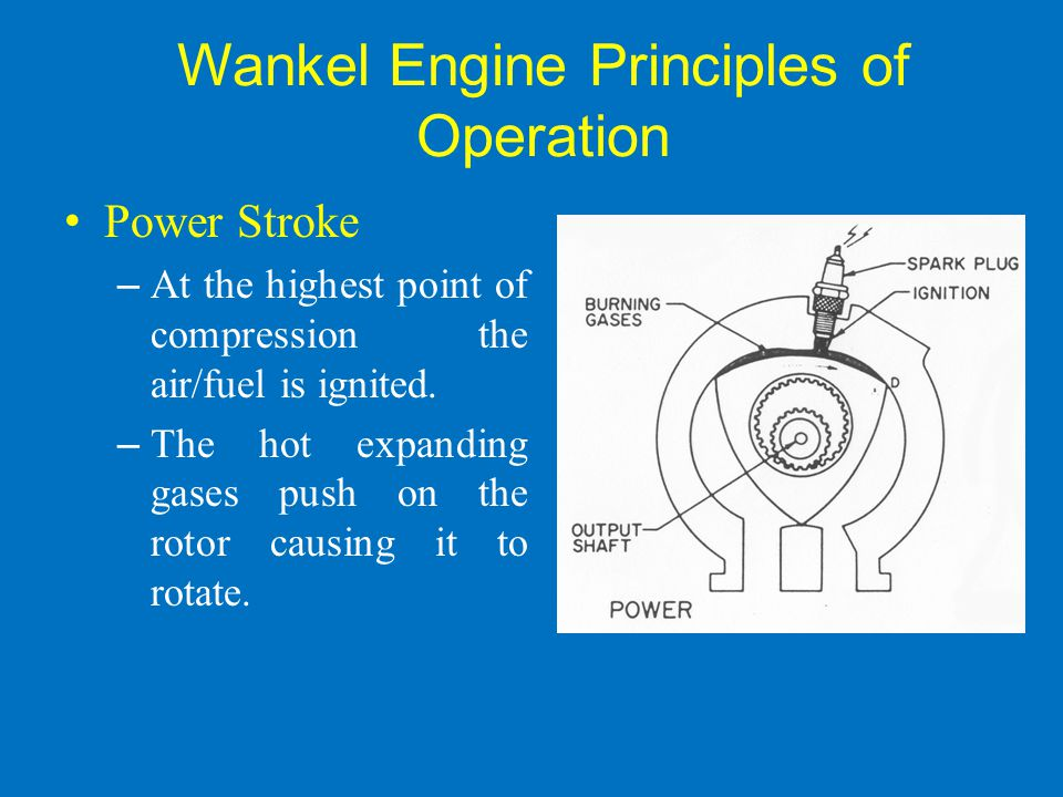 Wankel Engine Principles of Operation