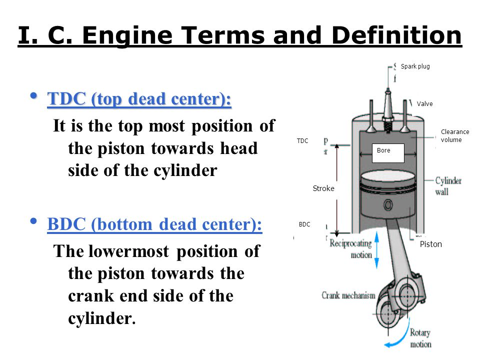 I. C. Engine Terms and Definition
