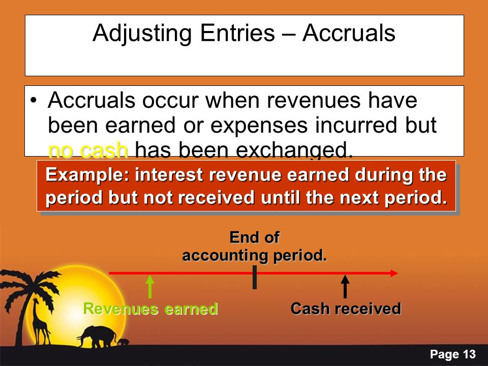 Adjusting Entries – Accruals