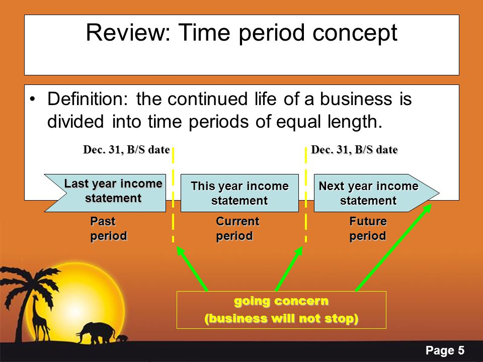 Review: Time period concept