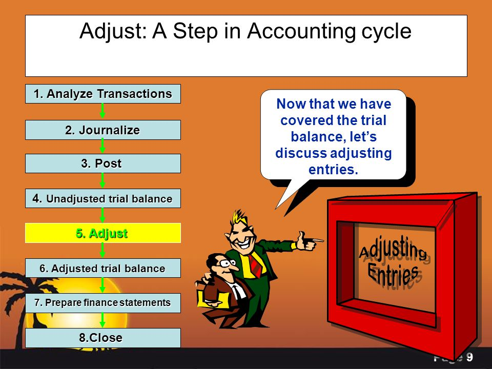 Adjust: A Step in Accounting cycle