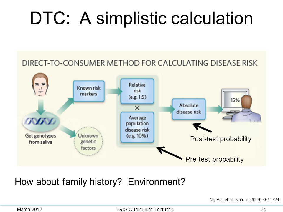 DTC: A simplistic calculation