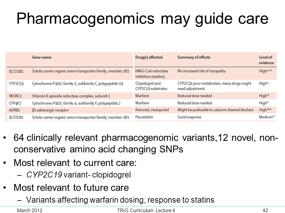 Pharmacogenomics may guide care