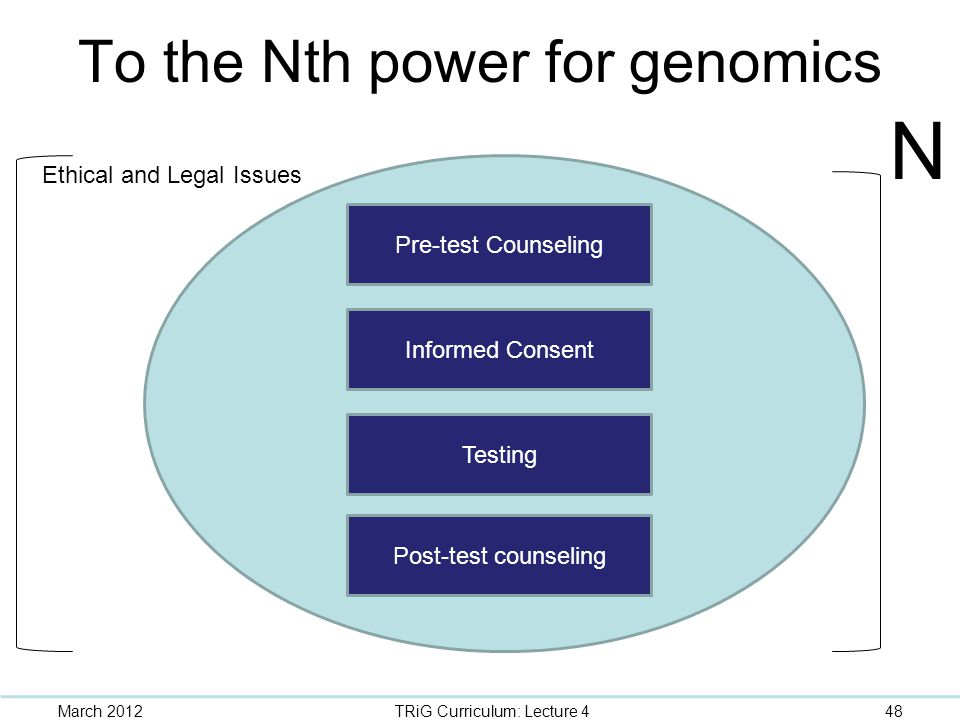 To the Nth power for genomics