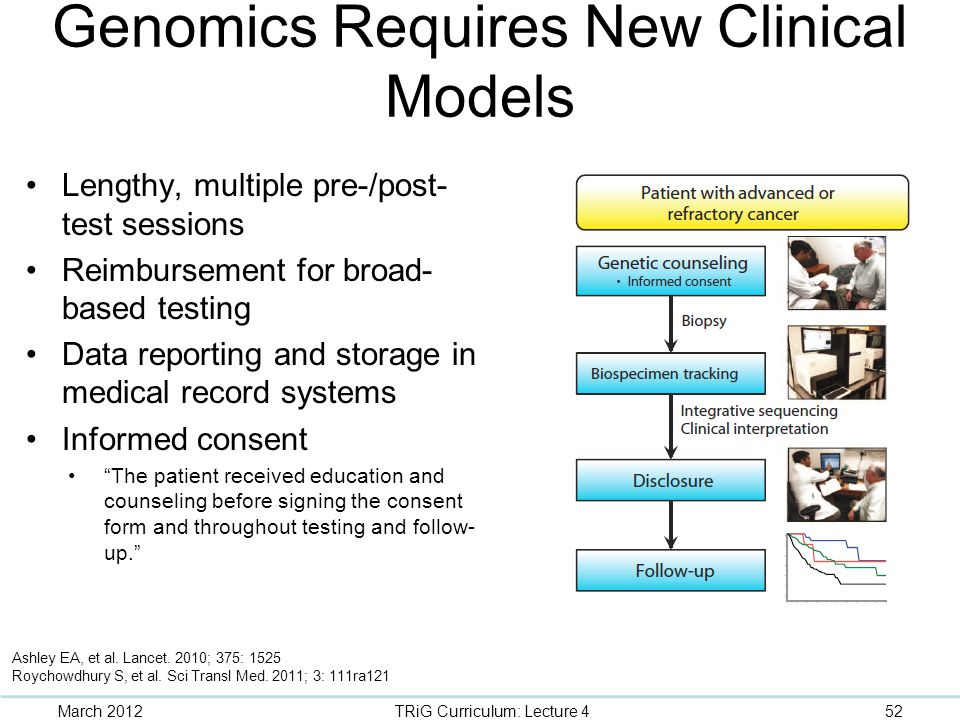 Genomics Requires New Clinical Models