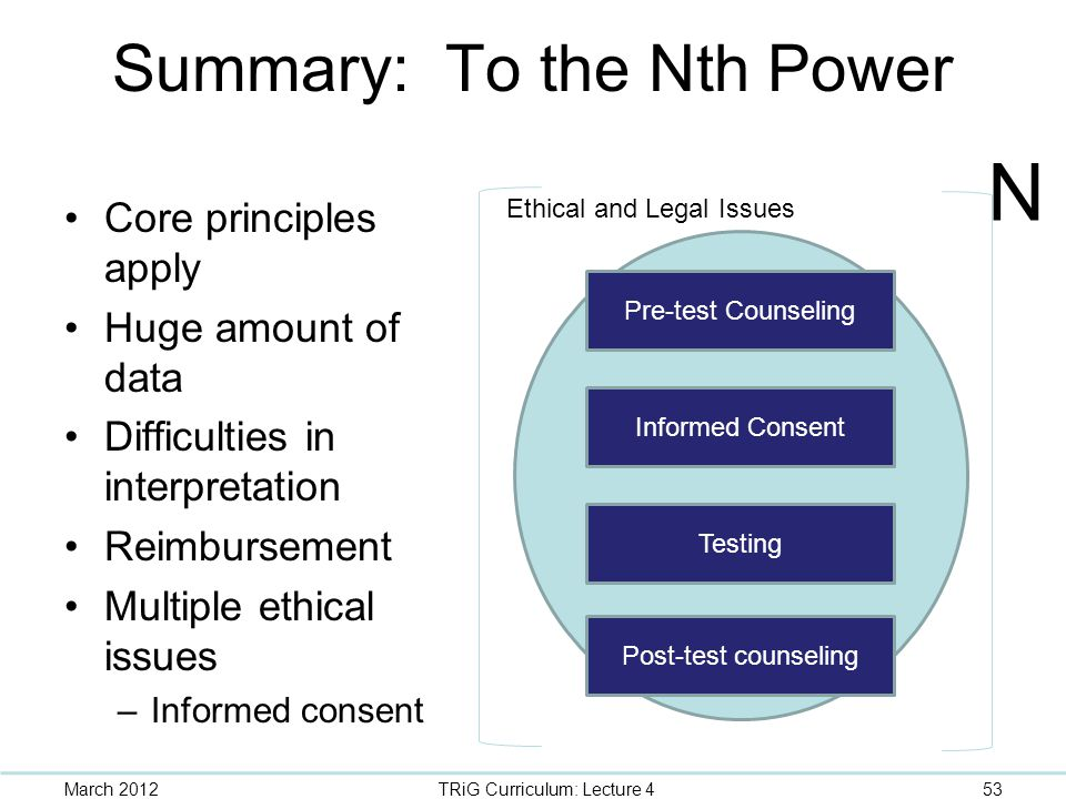 Summary: To the Nth Power