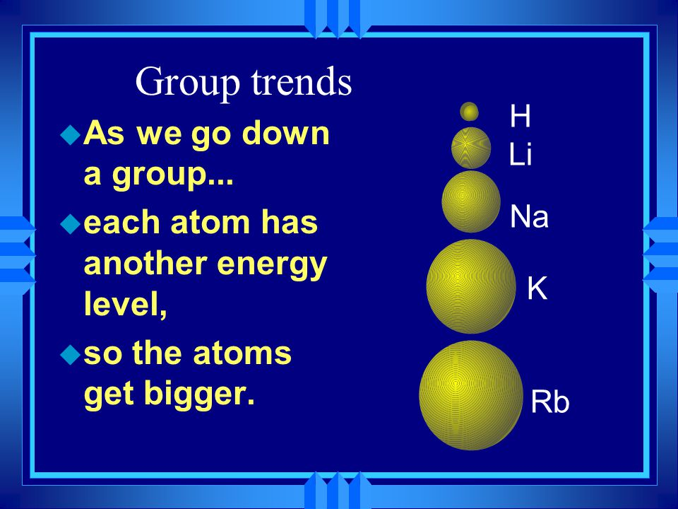 Group trends As we go down a group...