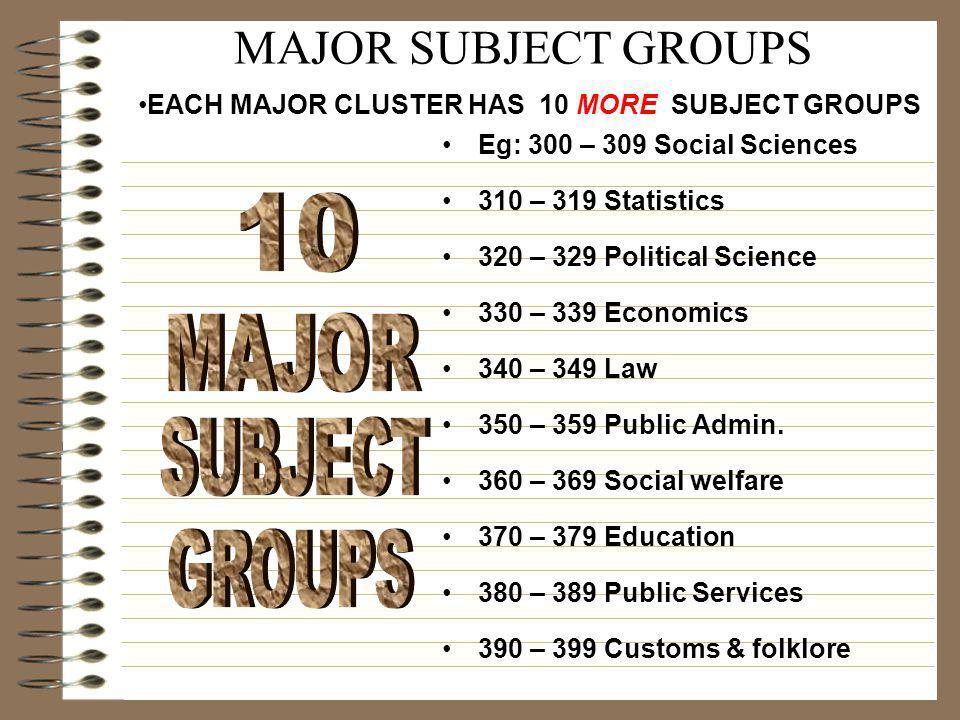 MAJOR SUBJECT GROUPS 10 MAJOR SUBJECT GROUPS