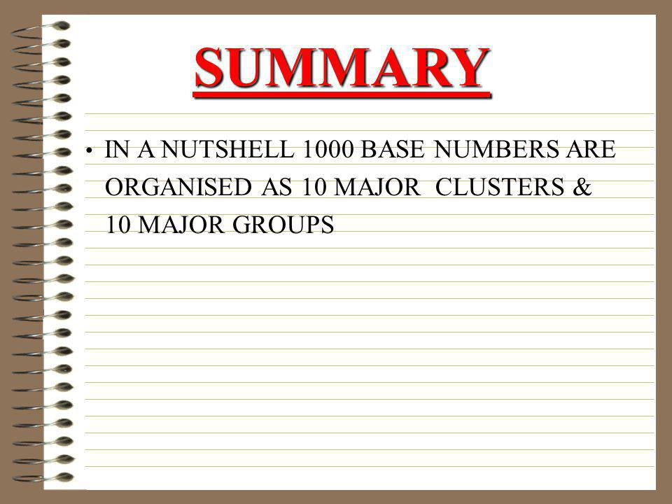 SUMMARY ORGANISED AS 10 MAJOR CLUSTERS & 10 MAJOR GROUPS