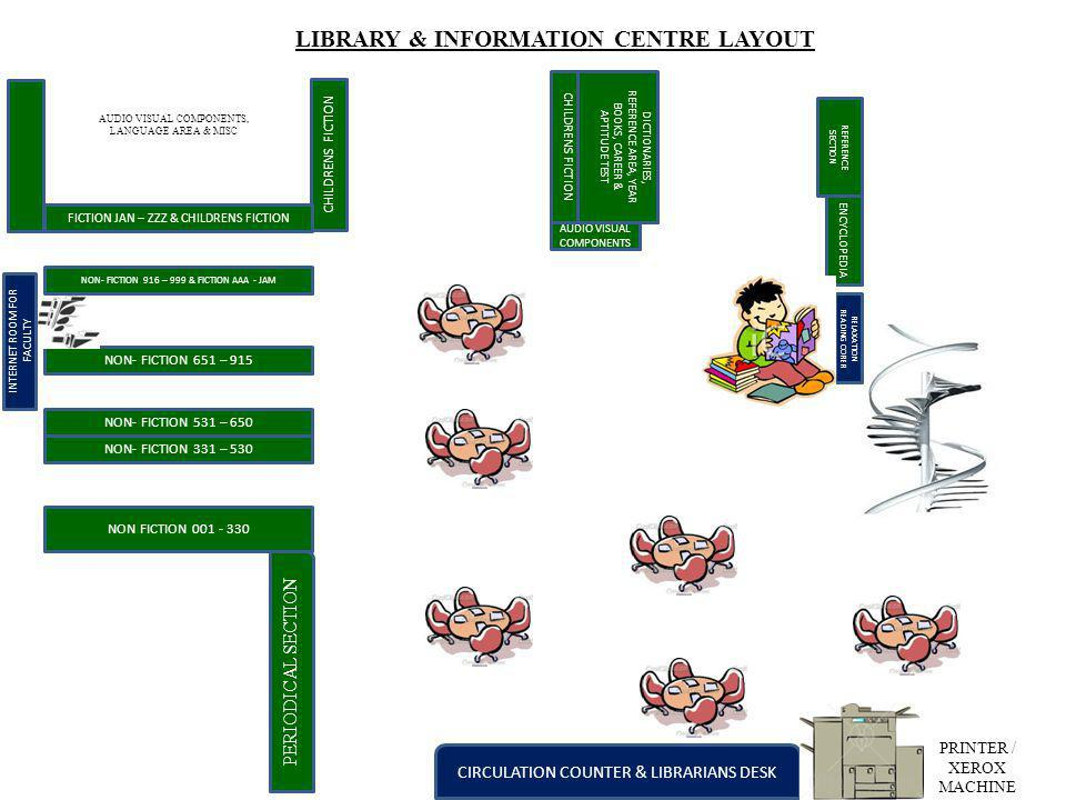 LIBRARY & INFORMATION CENTRE LAYOUT