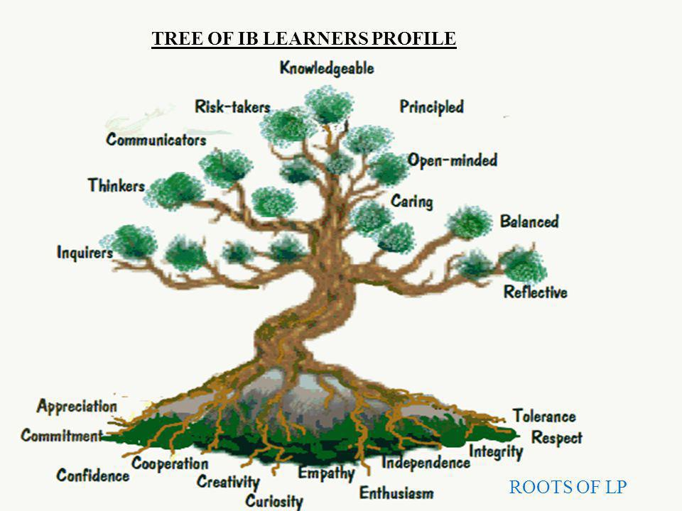 TREE OF IB LEARNERS PROFILE