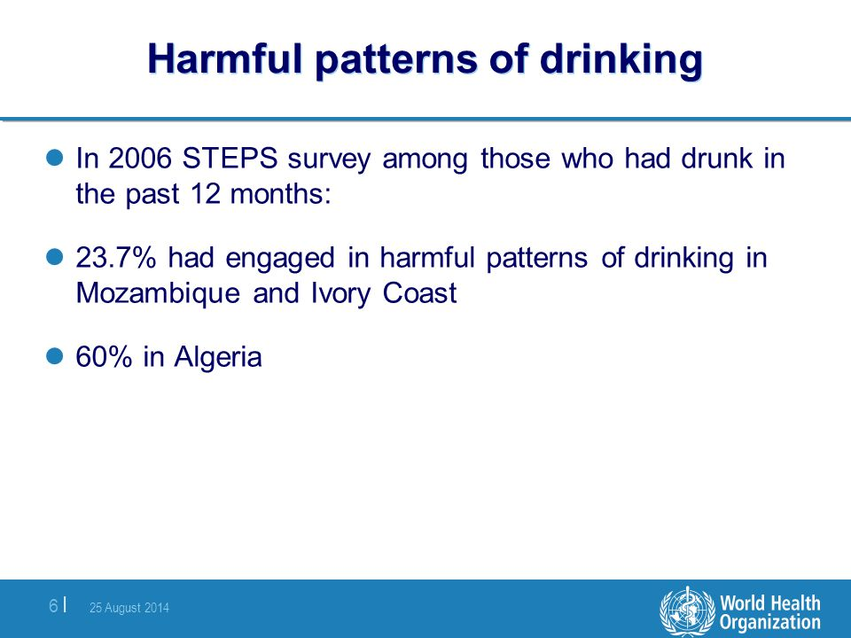 Harmful patterns of drinking